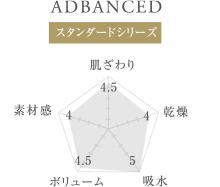 ADBANCED スタンダードシリーズ