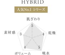 HYBRID 人気No.1 シリーズ