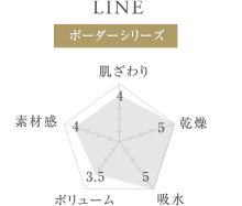 LINE ボーダーシリーズ
